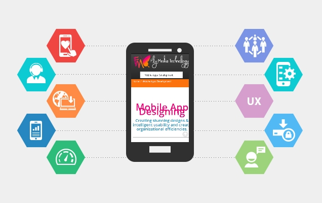 Is Mobile Development Essential For Boosting Your Business?