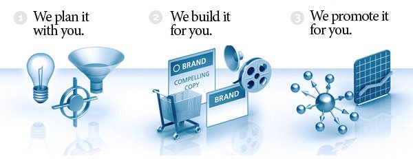 Looking For Best Web Designing Company Online In India?