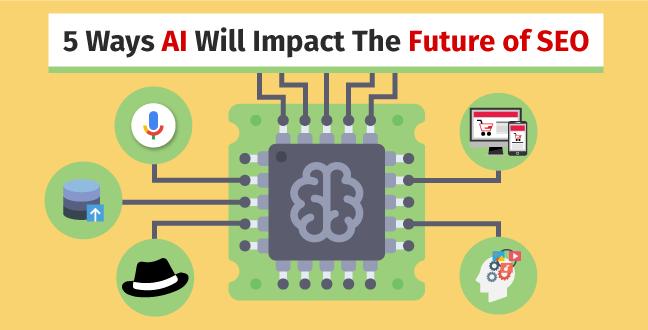 Is AI the future of SEO