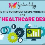 What-are-the-foremost-steps-which-regulate-the-best-healthcare-design
